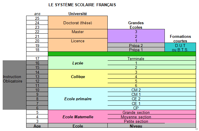 external image scolaire.png